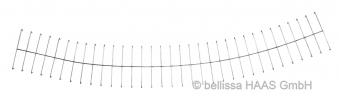 Abdeckgitter bellissa 4er Set