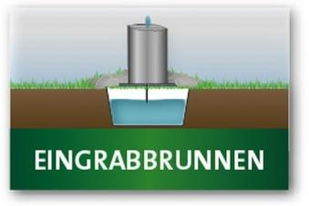 Heissner Gartenbrunnen / Springbrunnen Gap LED Bild 3