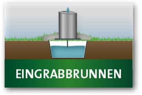 Heissner Gartenbrunnen / Springbrunnen Set Millfountain LED Bild 2