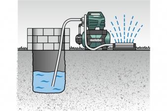 Metabo Hauswasserwerk HWW 3500/25 Inox 900 Watt / 3500 l/h Bild 2