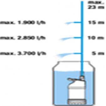 Regenfasspumpe 4700/2 inox automatic Bild 2