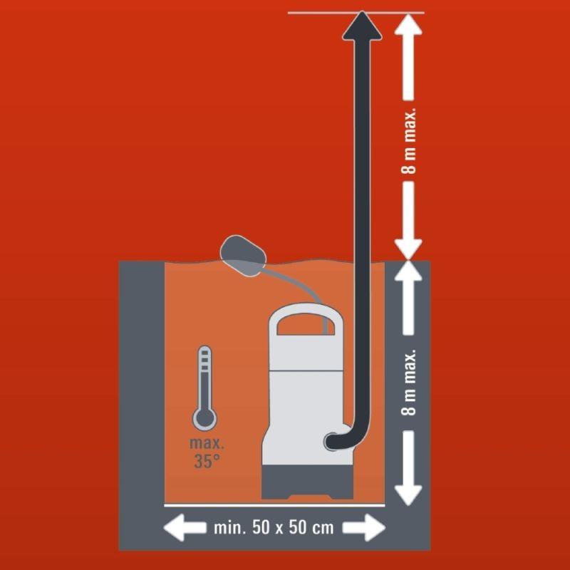 Einhell Schmutzwasserpumpe GC-DP 7835 780 Watt Bild 3