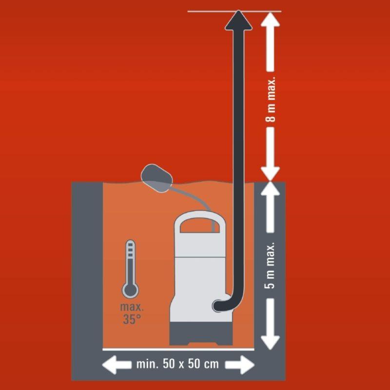 Einhell Schmutzwasserpumpe GH-DP 6315 N 630 Watt Bild 3