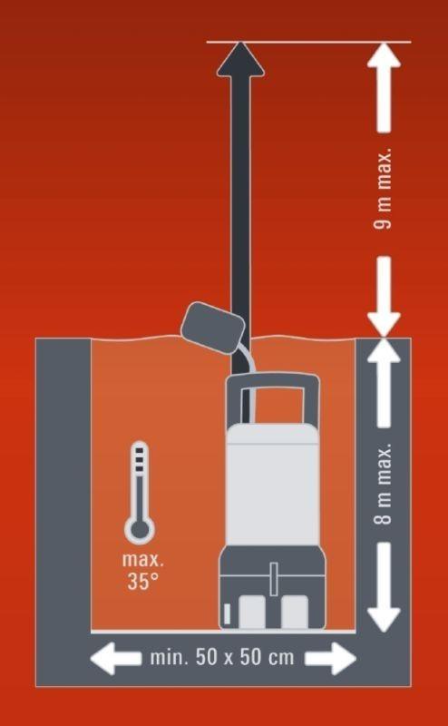 Einhell Schmutzwasserpumpe RG-DP 8735 690 Watt Bild 3