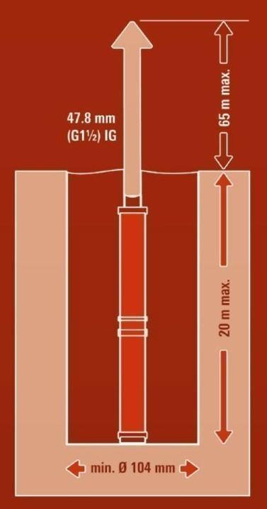 Einhell Tiefbrunnenpumpe GC-DW 1300 N 1300 Watt Bild 2