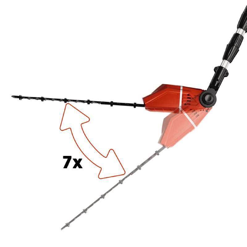 Einhell Akku Multifunktionswerkzeug-GT GE-HC 18 Li T Kit Bild 2