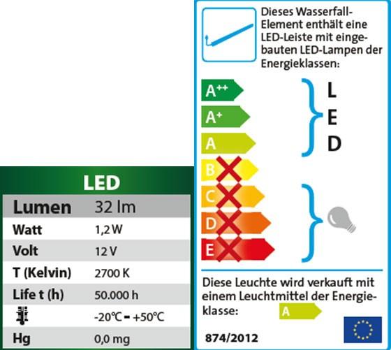 Heissner Überlaufkante mit LED / Wasserfall Element Edelstahl 30cm Bild 4