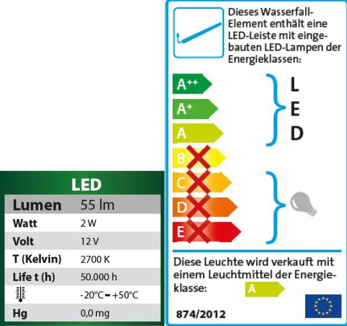 Heissner Überlaufkante mit LED / Wasserfall Element Edelstahl 60cm Bild 4