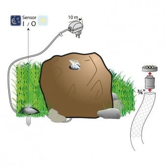 Teichbeleuchtung LED / Heissner Unterwasser LED-Ring 6-fach U509-T Bild 3
