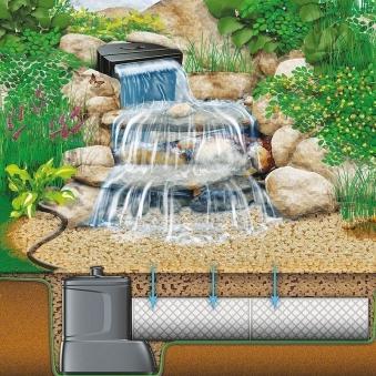 Bachlauf System ÖkoBalance Heissner / Profi Pond Überlauf Z641-00 Bild 2