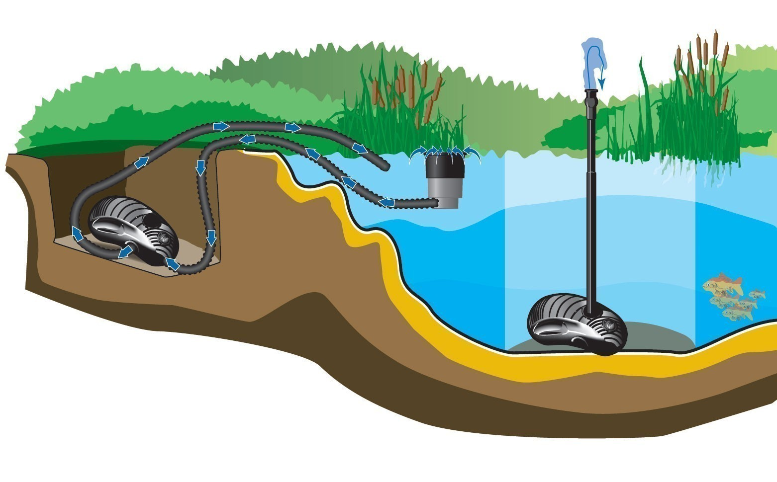 Filterpumpe Bachlaufpumpe Heissner Aqua Craft ECO P 2100E-00 Bild 3