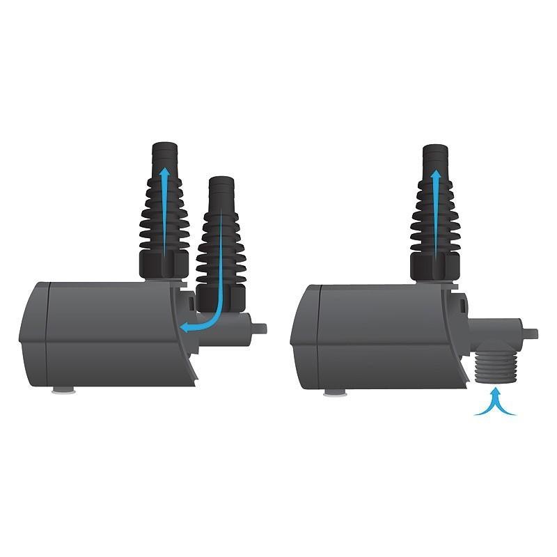 Teichpumpe Heissner Multifunktionspumpe Aqua Stark ECO 2100 L/h Bild 2