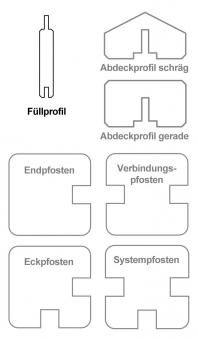 Sichtschutzzaun Gardo Füllprofilbretter Lärche 180x12cm 8 Stück Bild 3