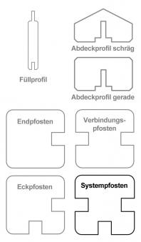 Sichtschutzzaun / Selbstbauzaun Gardo Systempfosten Lärche 180x9x9cm Bild 3