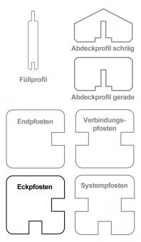 Sichtschutzzaun / Selbstbauzaun Gardo Eckpfosten kdi braun 180x9x9cm Bild 3
